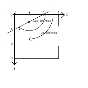 IntersectCoordinates